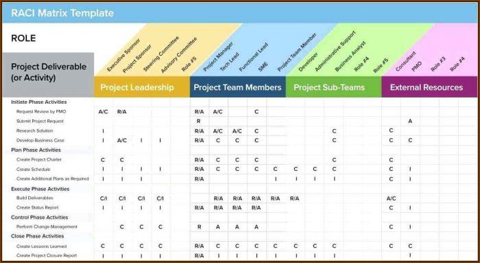 Construction Management Excel Templates