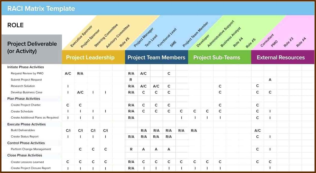 Construction Management Excel Templates