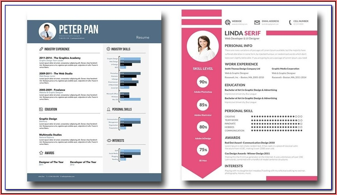 Free Editable Resume Template