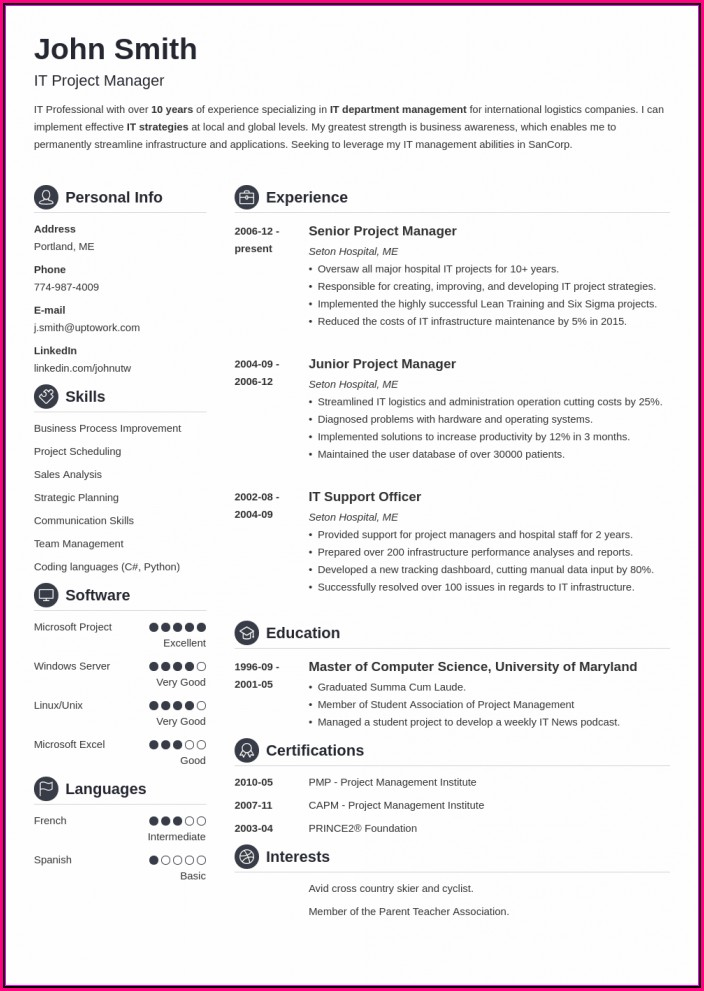 Highest Rated Resume Builder
