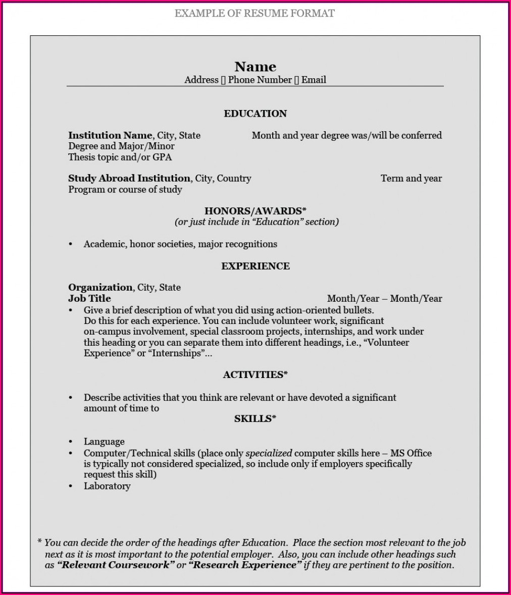 How To Write A Resume For Job Sample