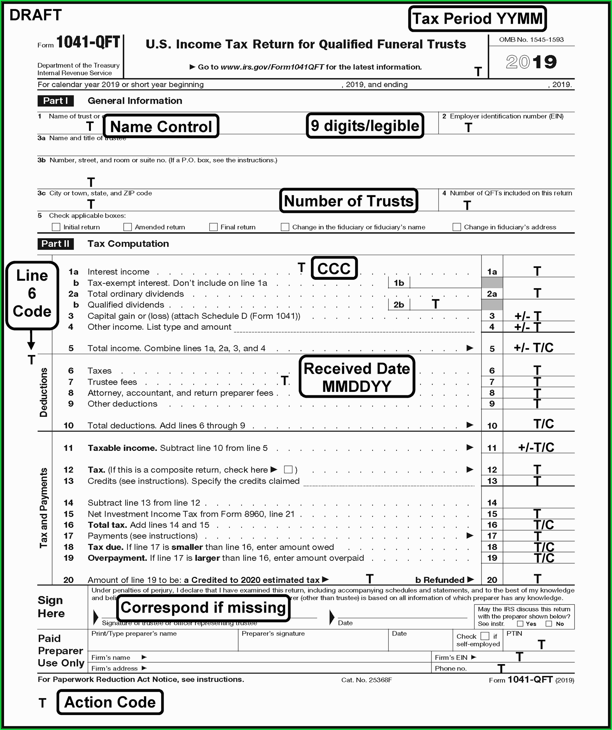 Irs Form 1041 For 2018