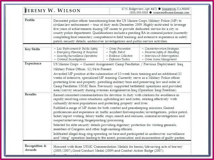Military Spouse Resume Cover Letter Examples
