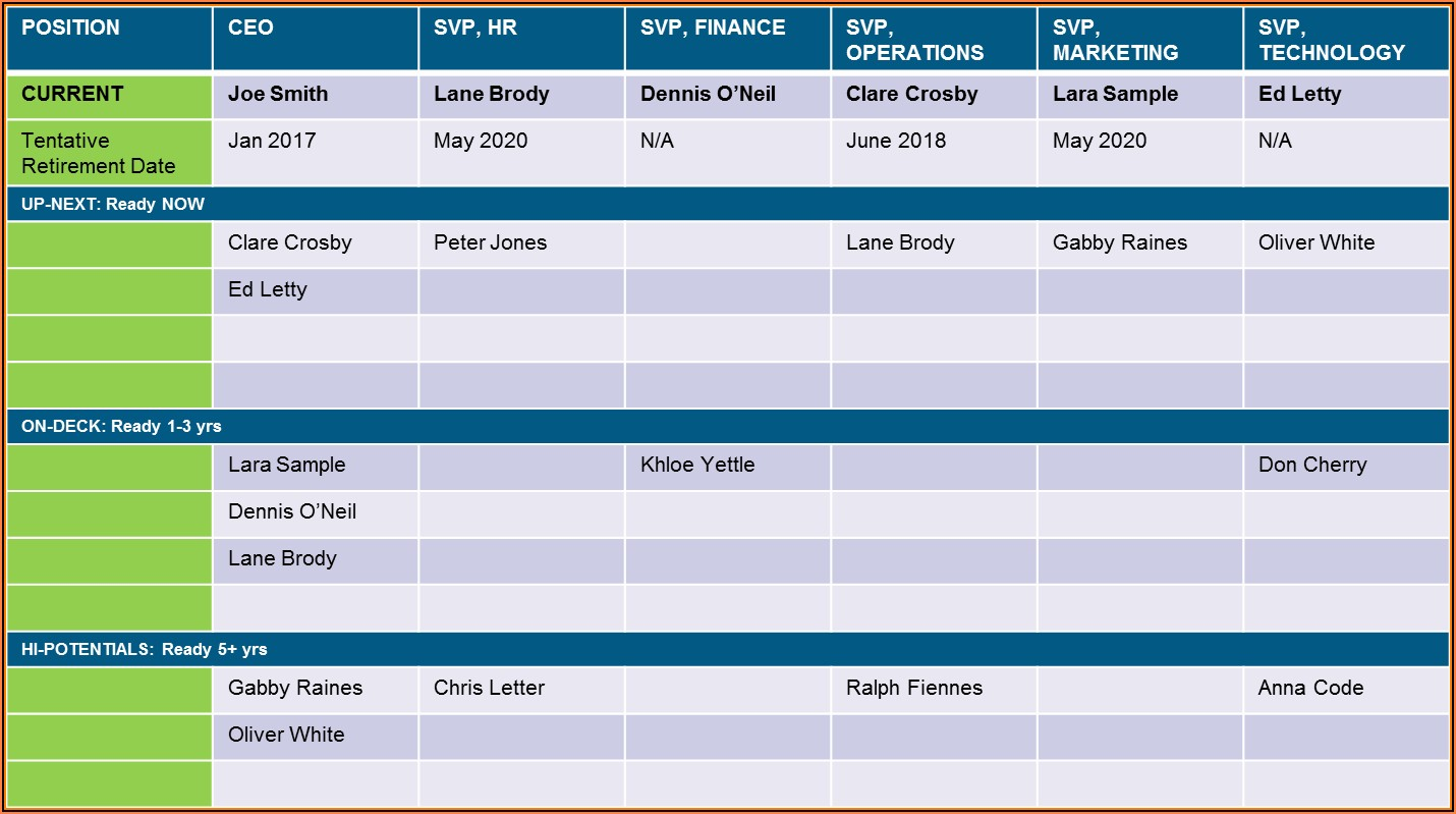 Employee Succession Planning Template Excel