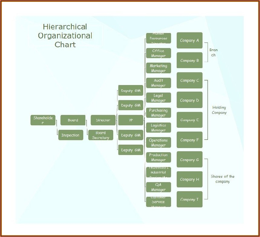 Excel Organizational Chart Template Free Downloads