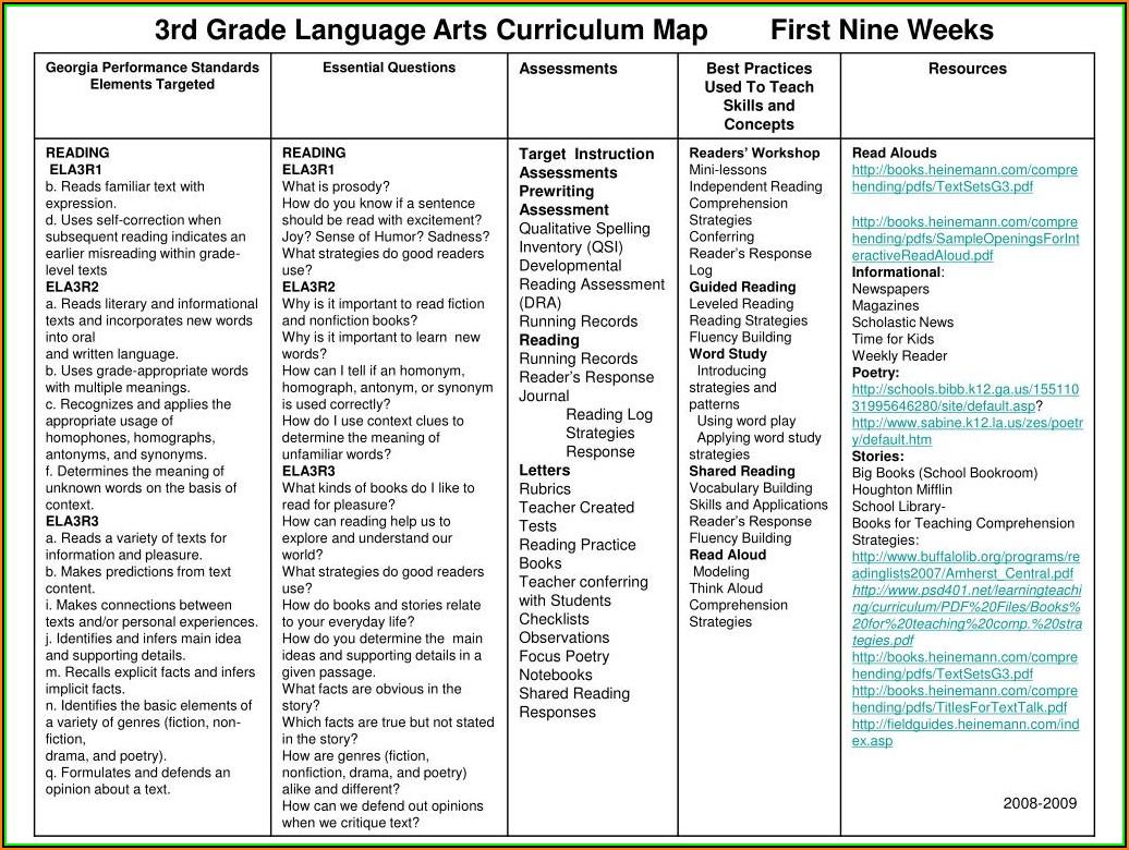 Map Test Practice 3rd Grade Language Arts