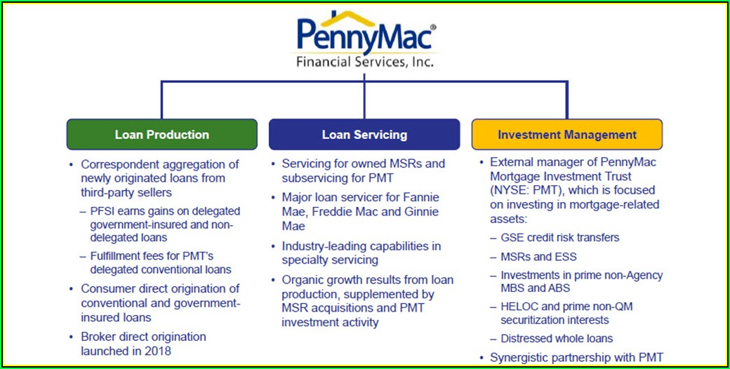 Pennymac Loan Modification Forms