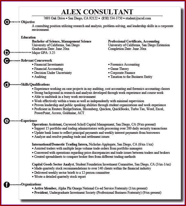 Ward Resumes Professional Resume Writers San Diego Ca