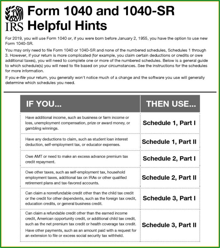 Www Irs Gov Form 1040 Schedule A Instructions
