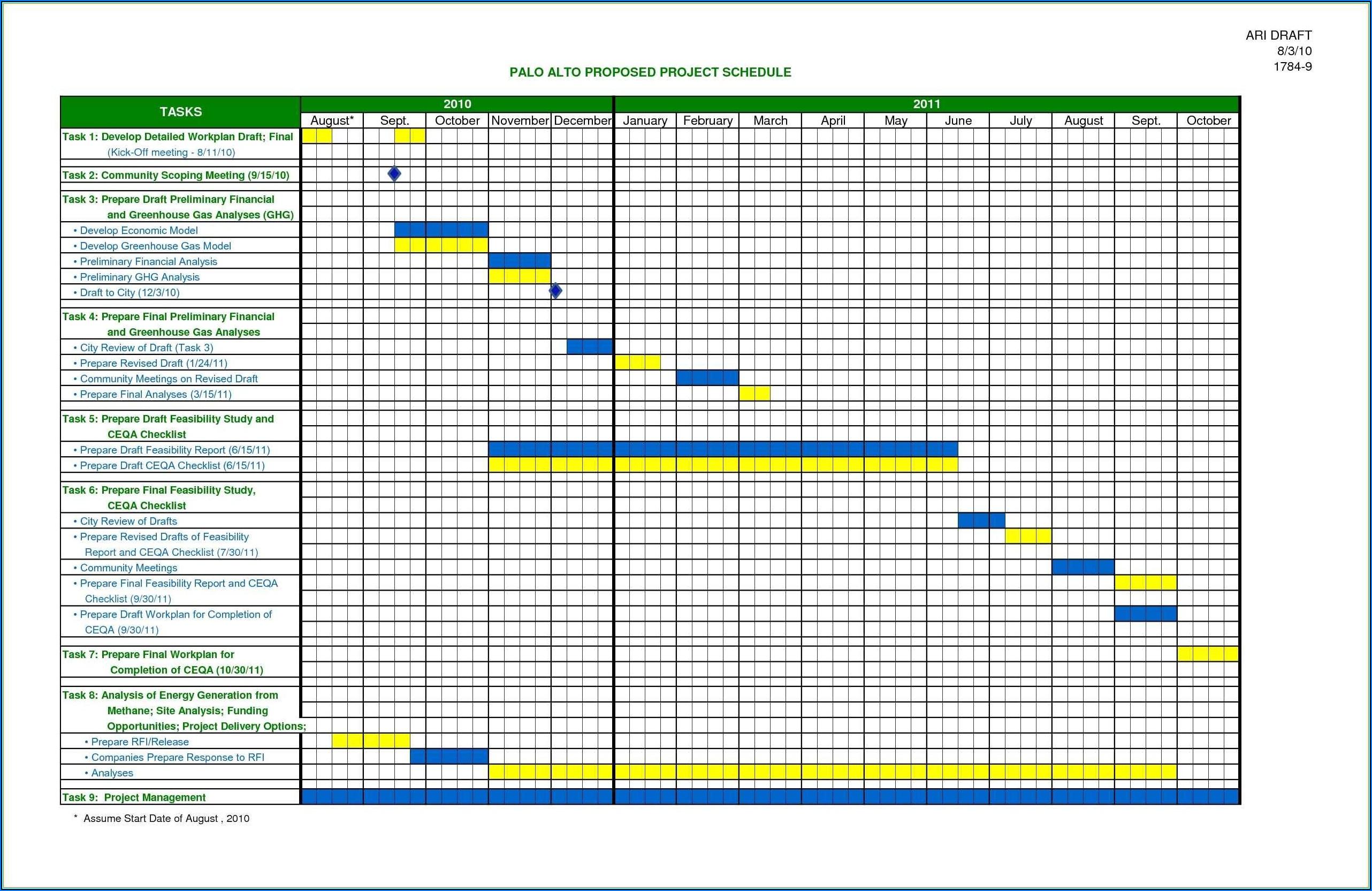 Employee Monthly Schedule Template Excel