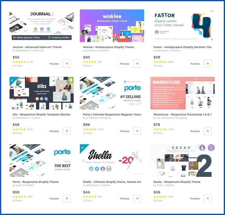 Free Angularjs Ecommerce Templates