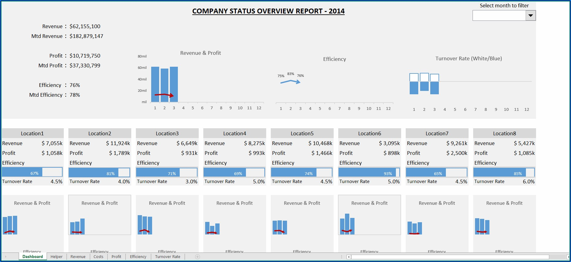 Free Dynamic Dashboard Template In Excel