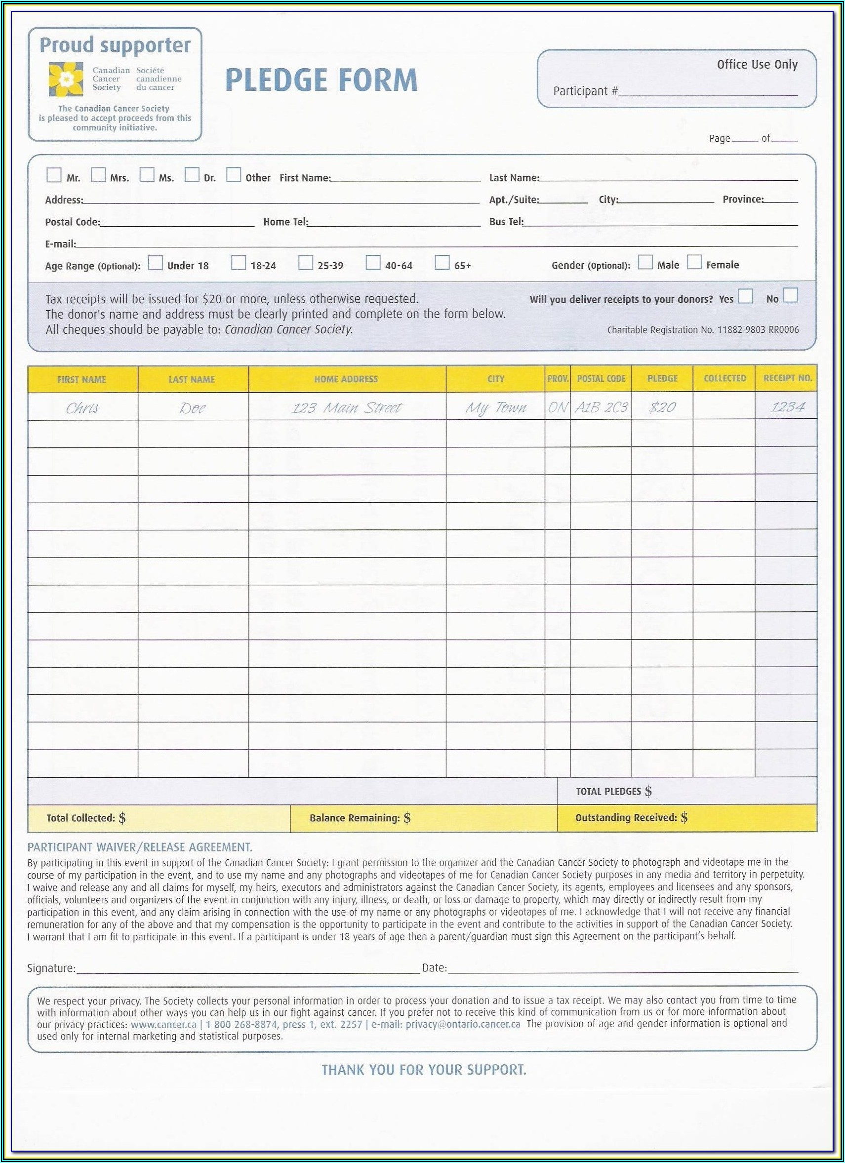 Free Fillable W2c Form 2019