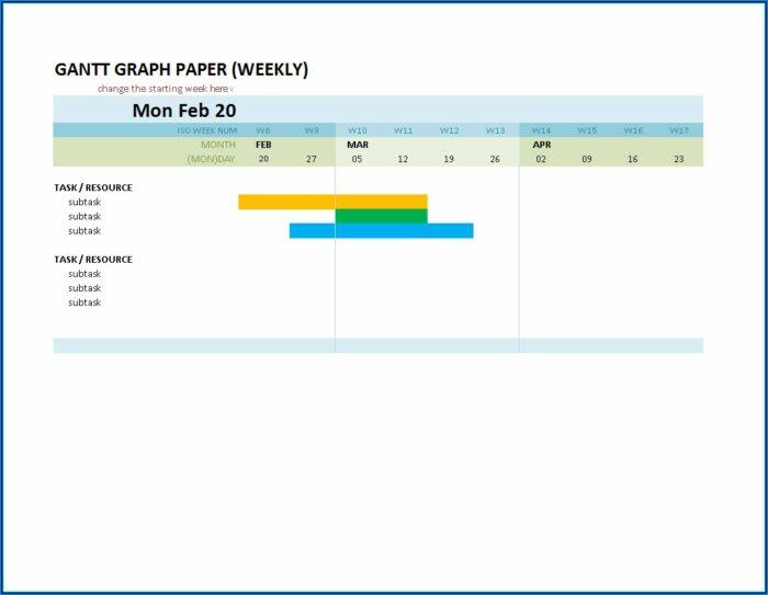 Gantt Chart Excel Template Gratis