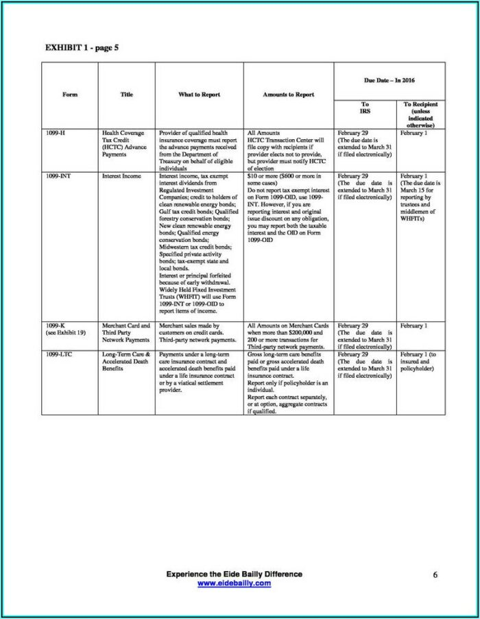 How To Fill Out Form 1099 Misc