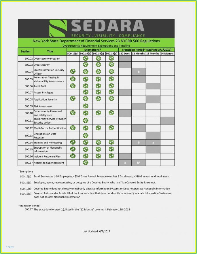 Internal Audit Checklist Template Excel