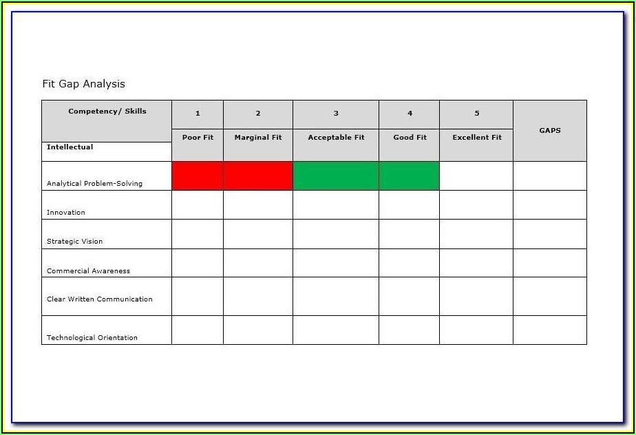 Iso 22301 Gap Analysis Template Xls