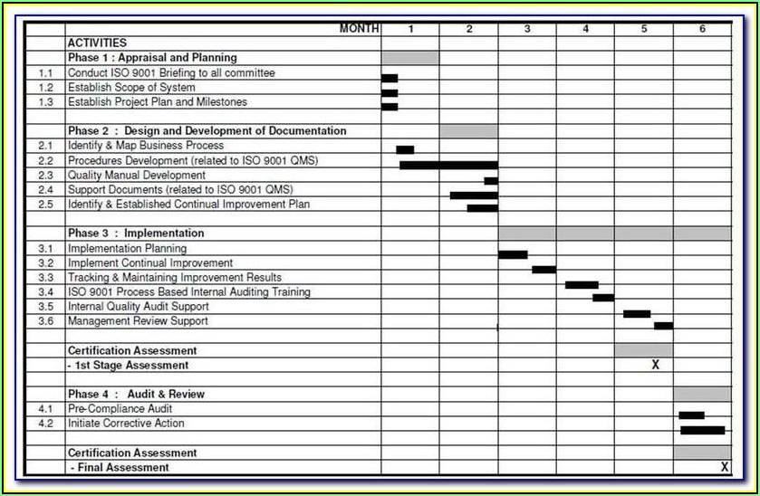 Iso 27001 Gap Analysis Checklist