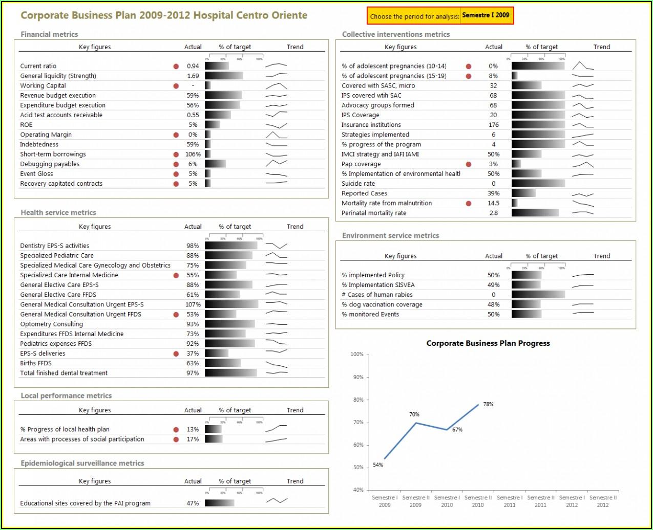 Kpi Template Excel Download Free