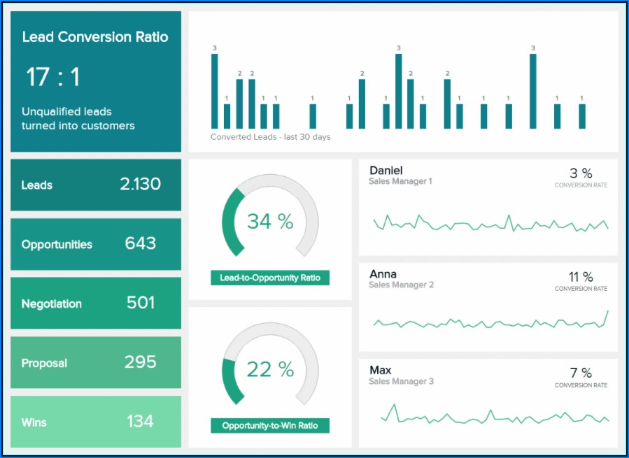 Monthly Dashboard Report Templates