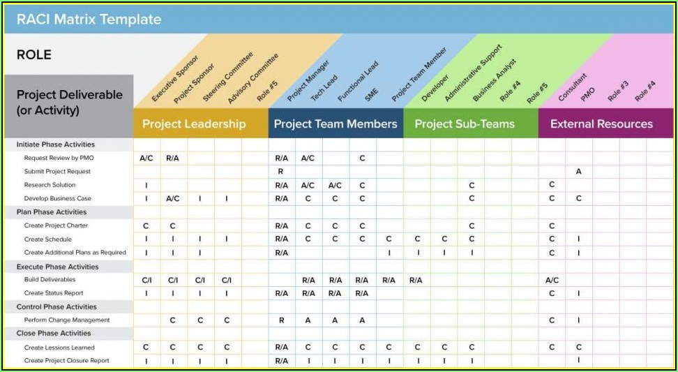 Multiple Project Tracking Template Powerpoint