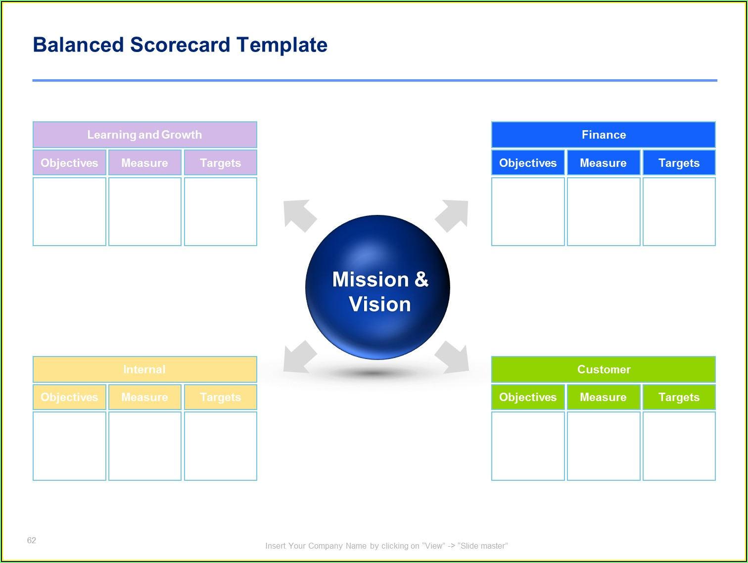 Nonprofit Strategic Marketing Plan Template