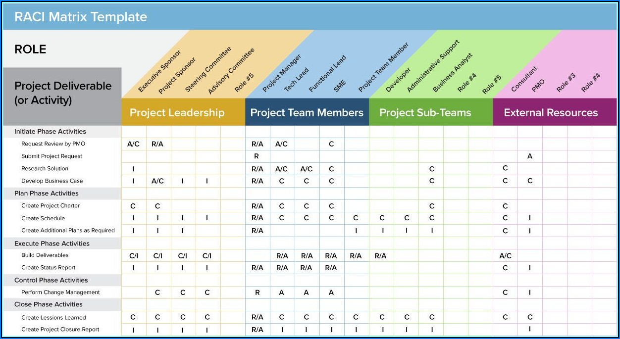 Raci Project Management Template Excel