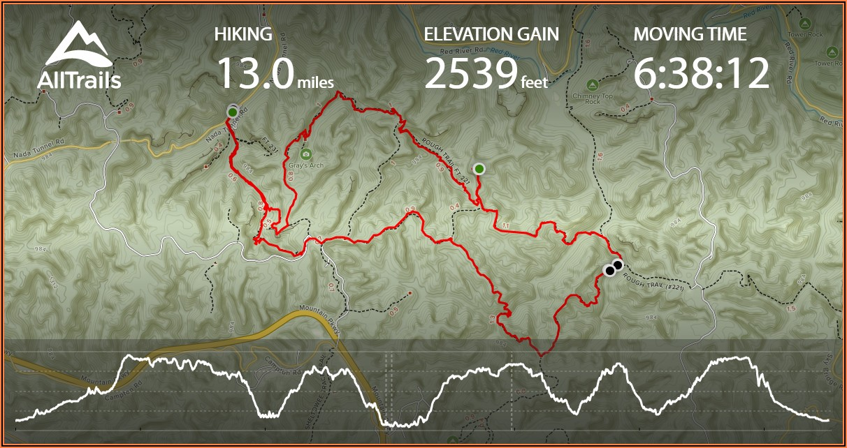Red River Gorge Ky Trail Map