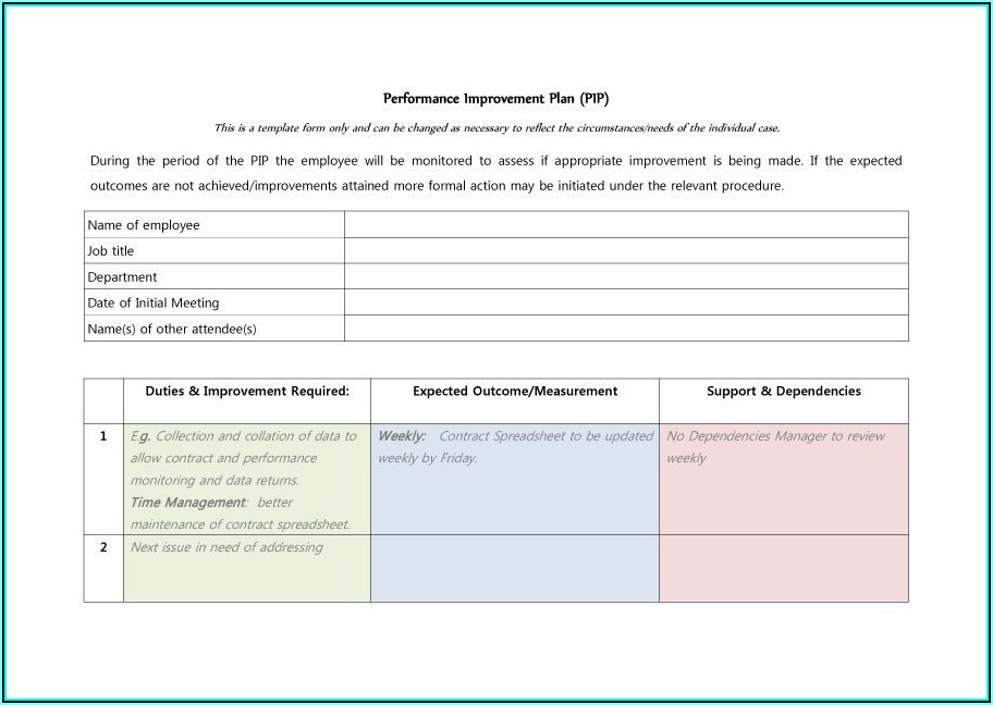 Restaurant Employee Evaluation Form Template