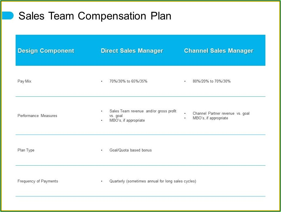 Sales Compensation Plan Example