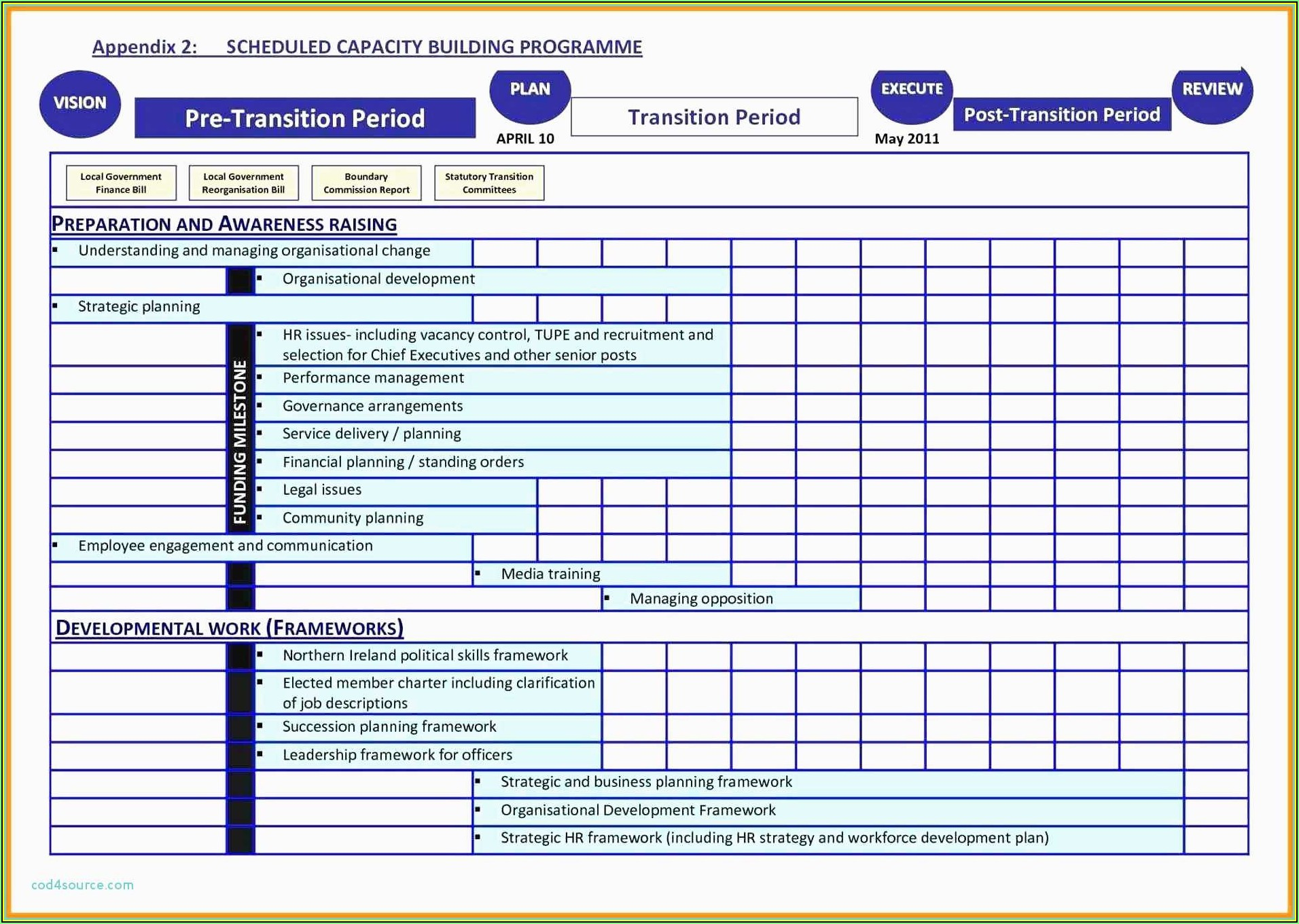 Storage Capacity Planning Template Excel