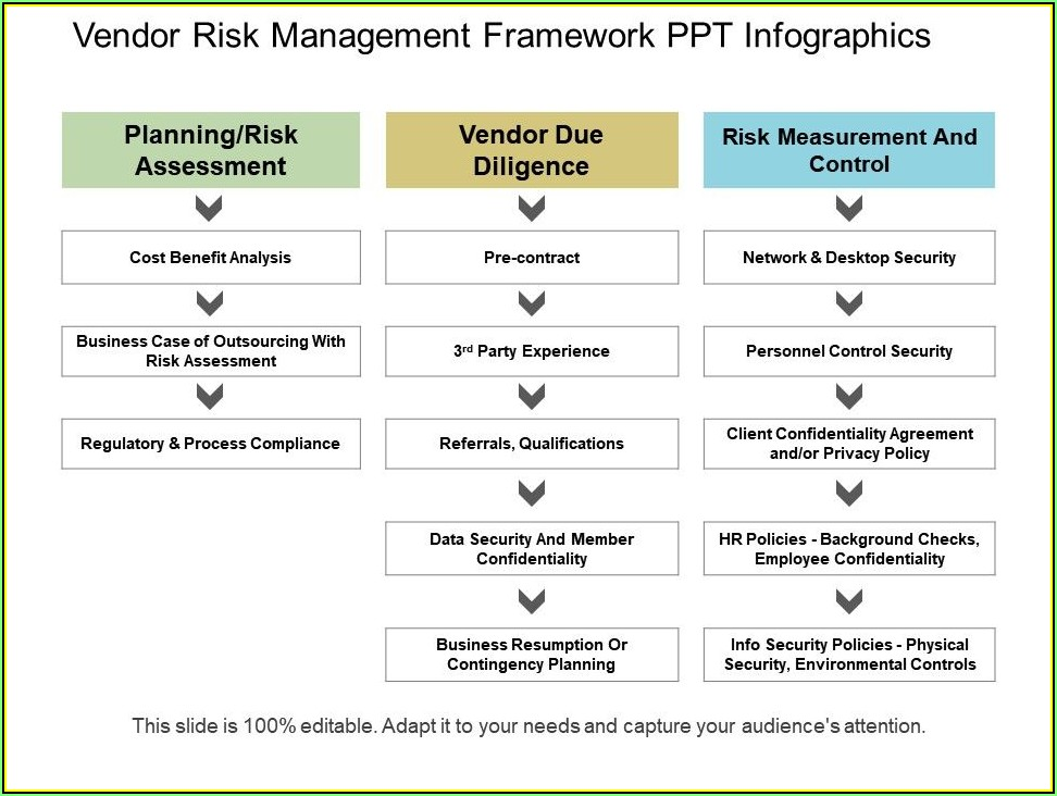 Vendor Risk Management Framework Template