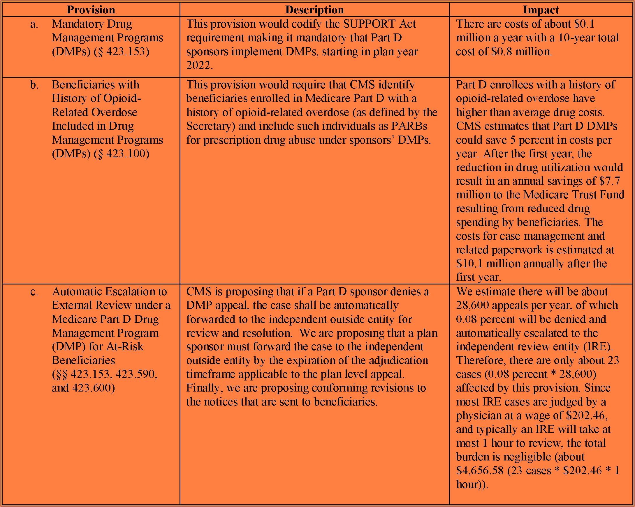 Central Health Medicare Plan Otc Order Form 2020