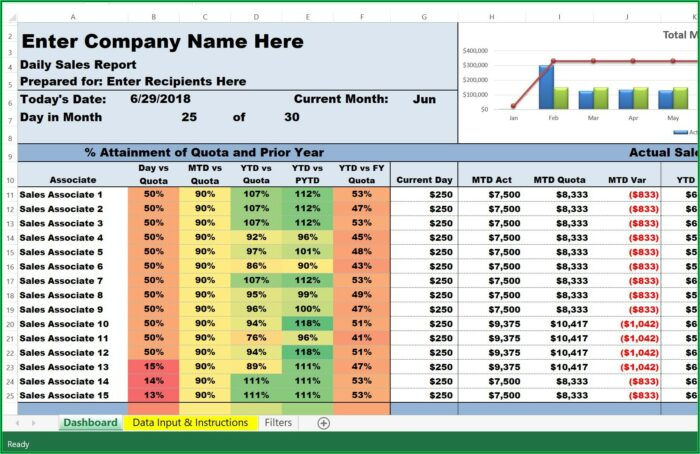 Excel Report Dashboard Template