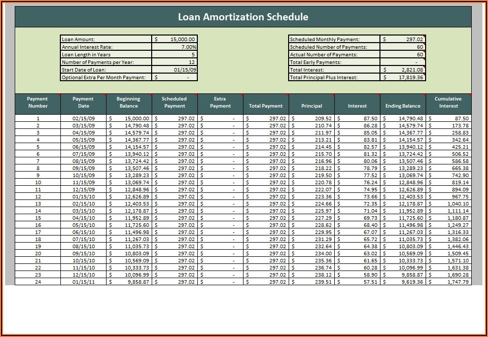 Personal Loan Repayment Form