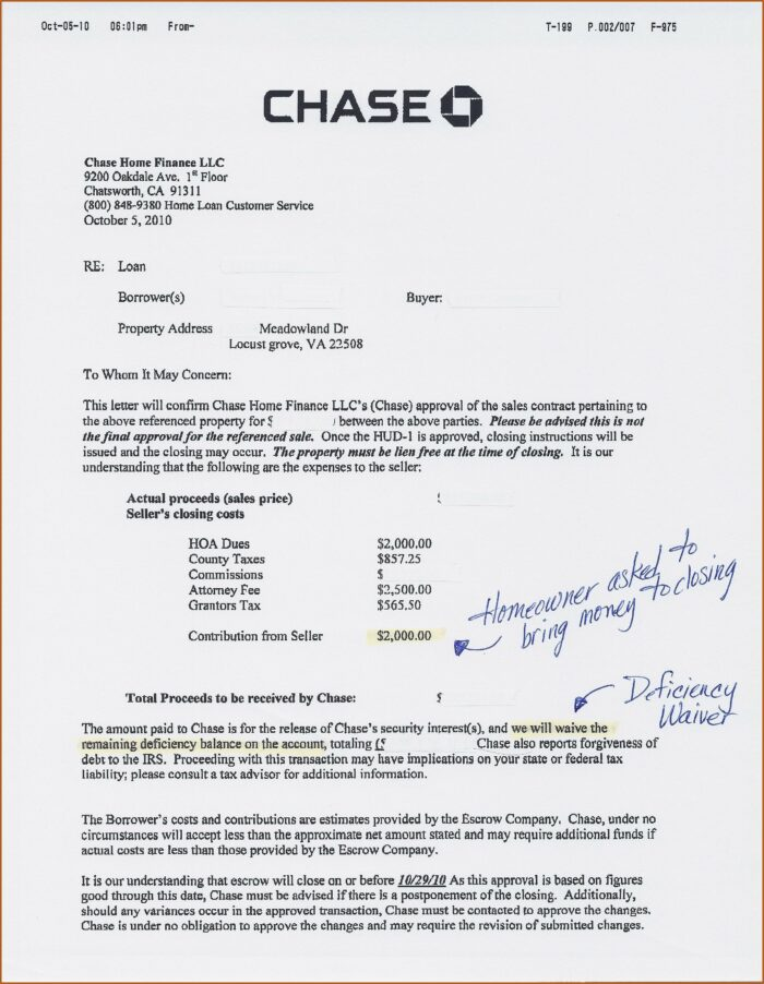 Chase Home Mortgage Loan Modification Forms