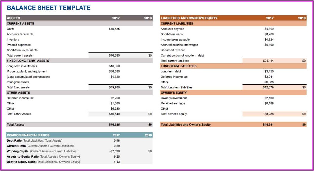 Consolidated Financial Statement Examples