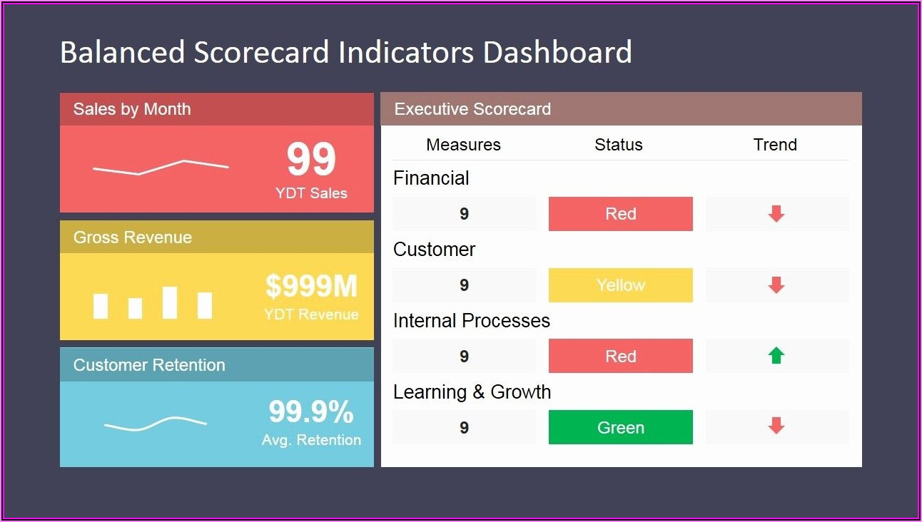 Free Balanced Scorecard Template Excel