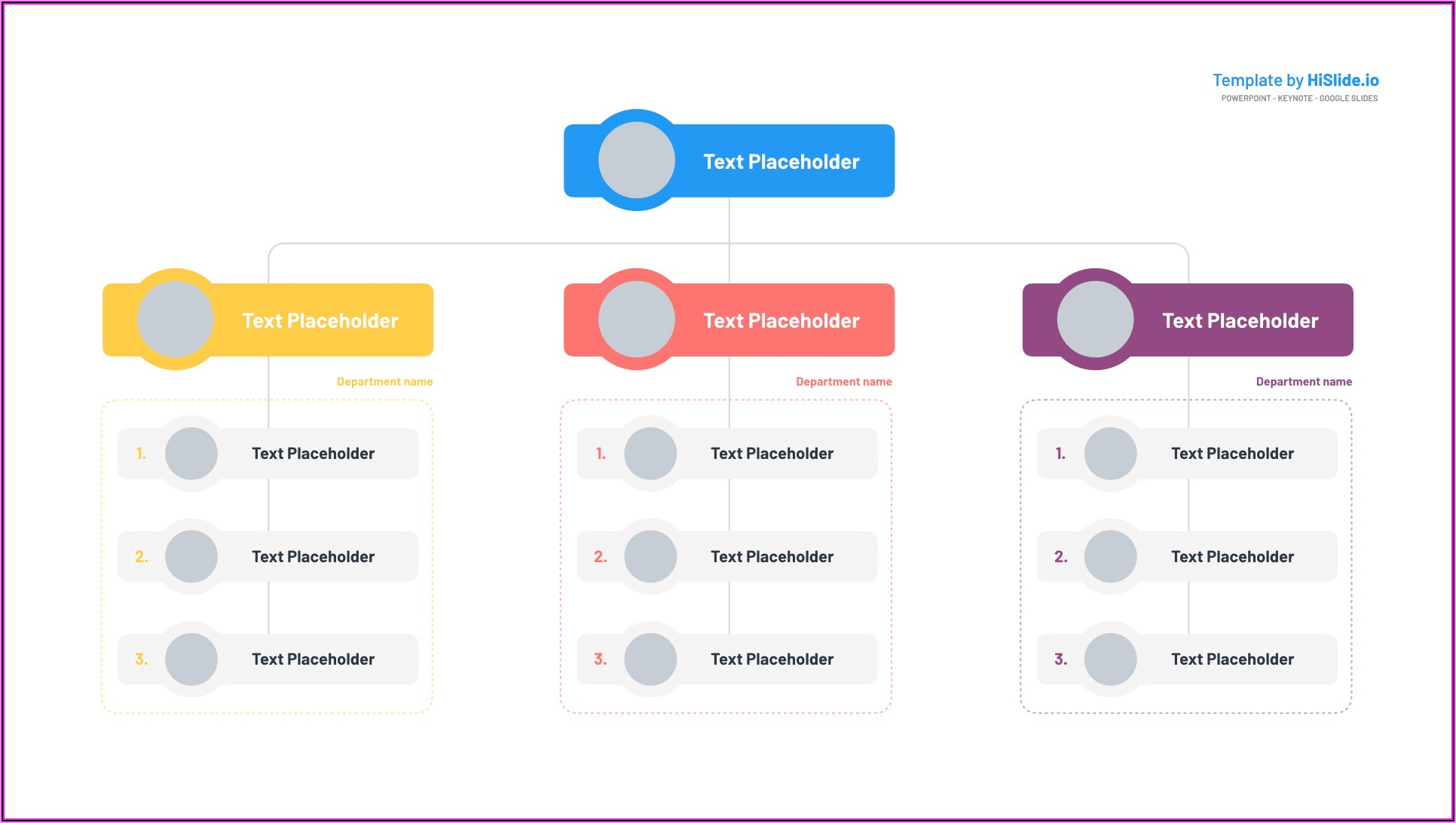 Free Easy Org Chart Template