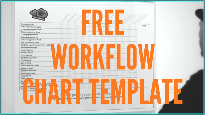 Free Workflow Chart Template