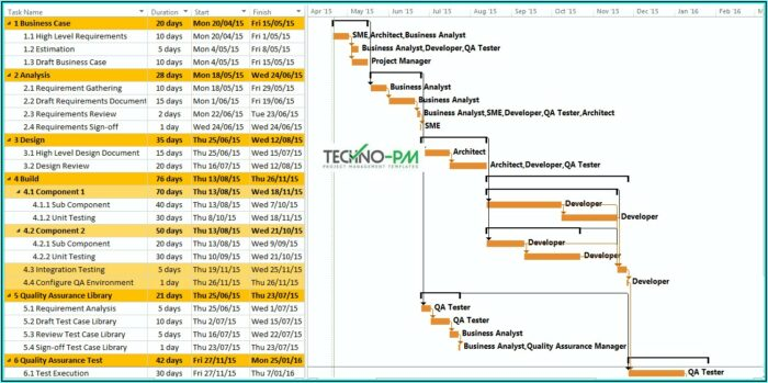 Software Development Project Plan Template Excel