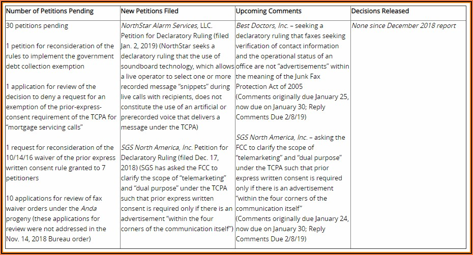 Tcpa Consent Disclosure Form