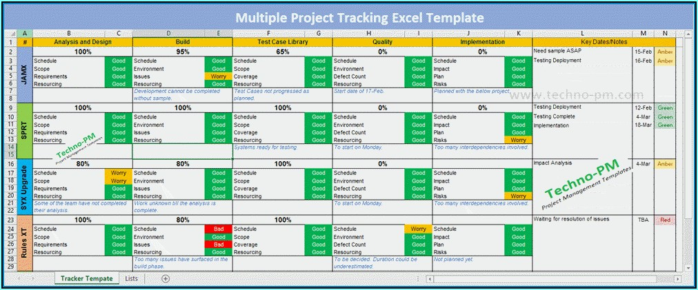 Application Dependency Mapping Excel Template