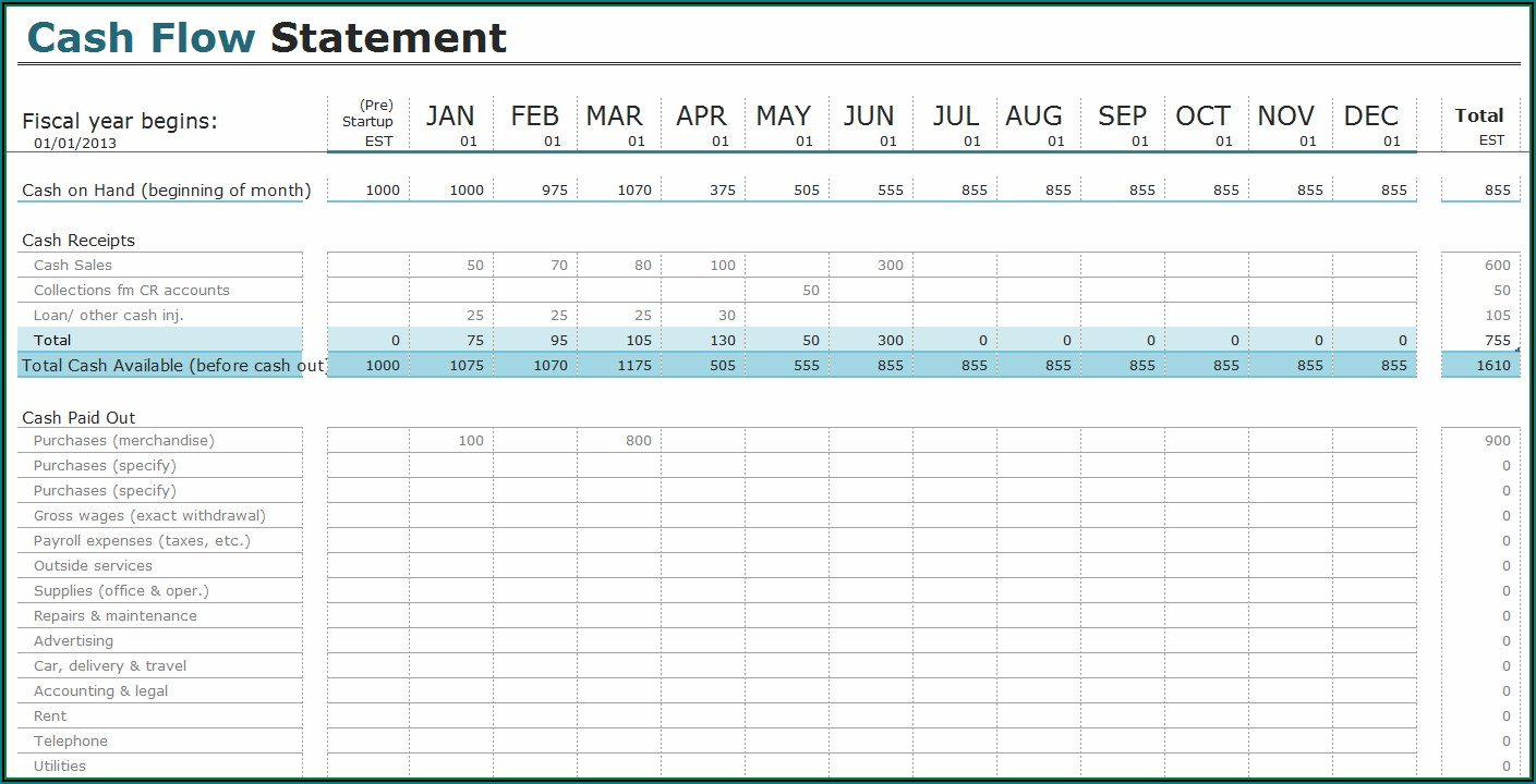 Cash Flow Forecast Template Weekly