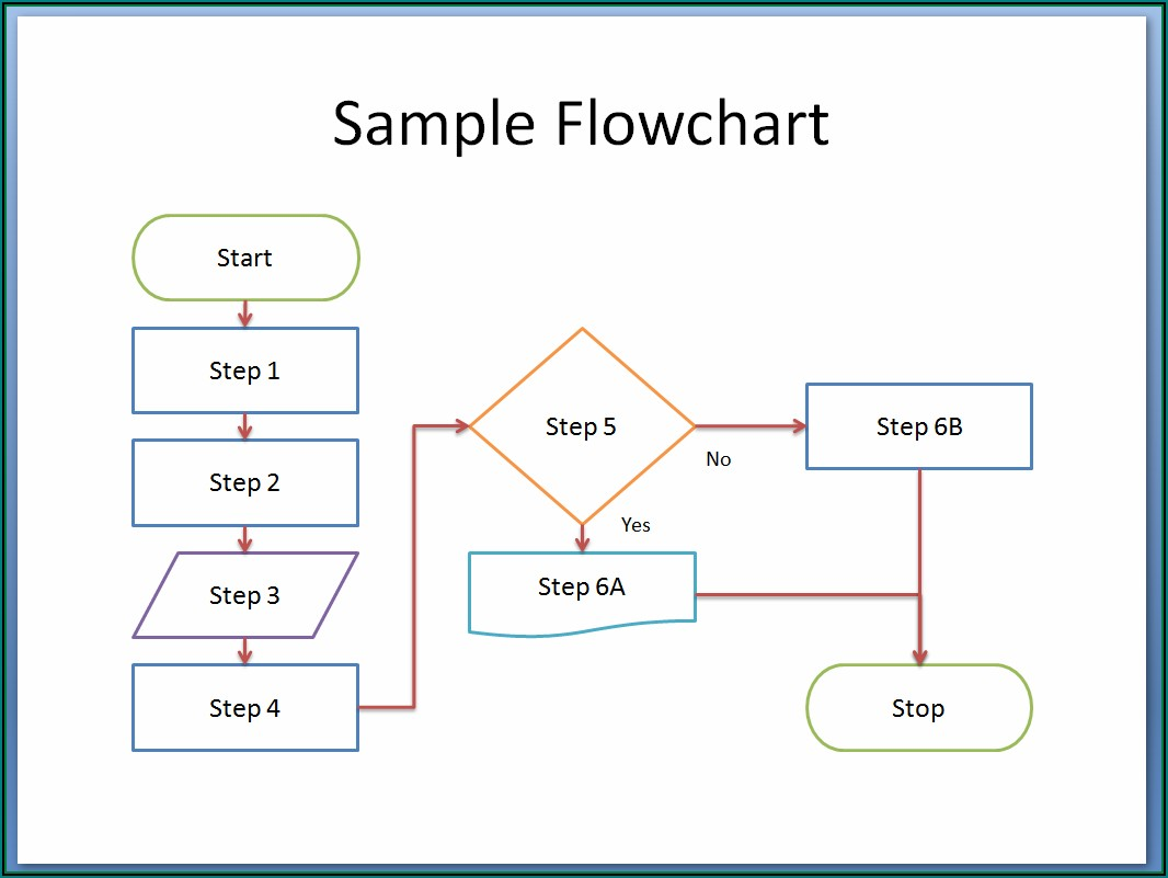Free Blank Flow Chart Template For Word Doc