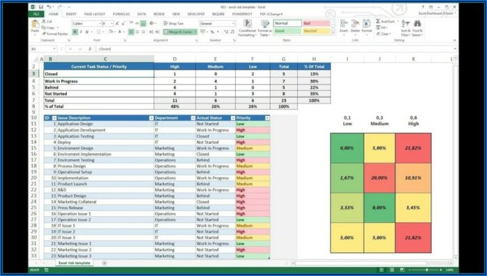Project Tracking Excel Sheet Template