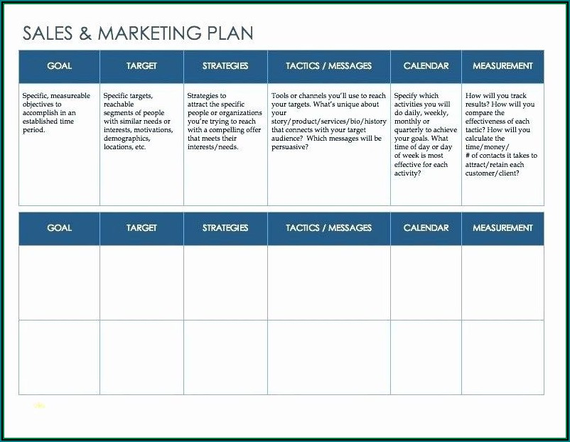 Sales Account Plan Template Ppt