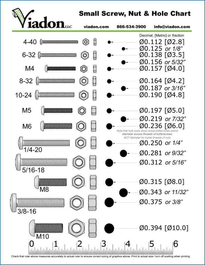 Standard 2 Hole Drill Template