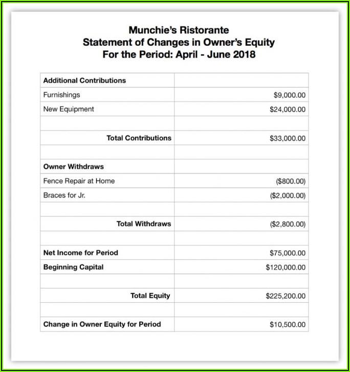 Blank Business Balance Sheet Template