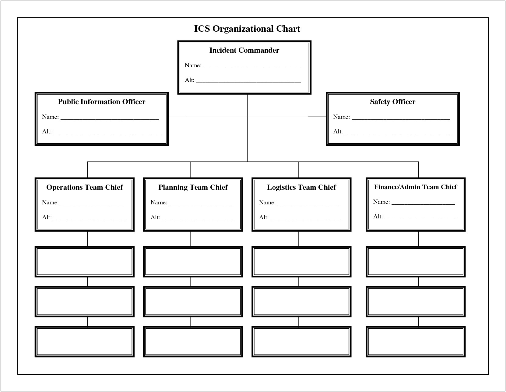 Blank Organizational Chart Template Word